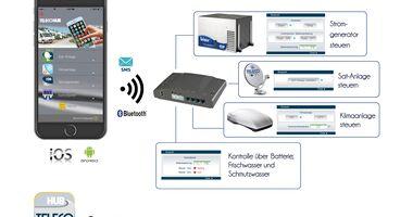 Teleco Hub